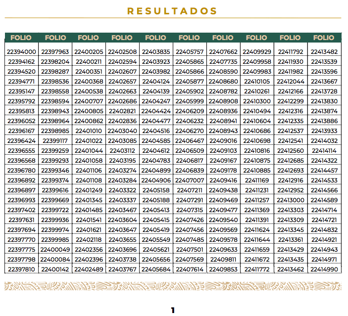 Resultados Beca para Iniciar Titulación 2020