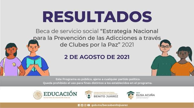 Resultados Beca Clubes por la Paz 2021 Prevención de las Adicciones