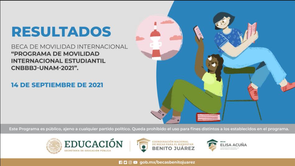 Resultados de la Beca de Movilidad Internacional Estudiantil UNAM 2021